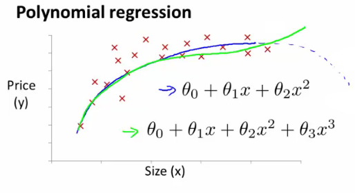 04_Linear_Regression_with_multiple_variables